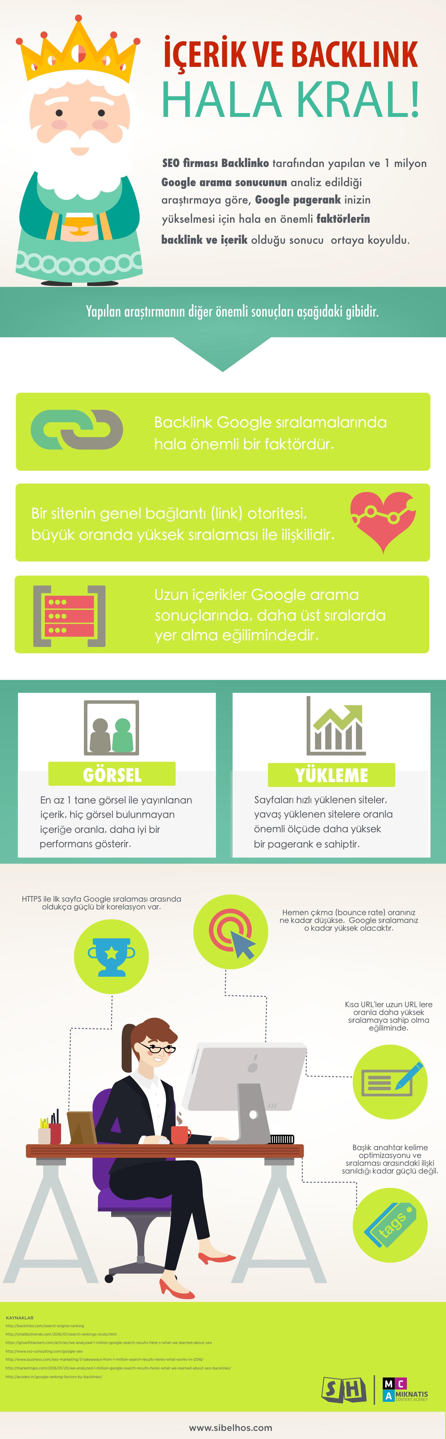 icerik-ve-backlink-hala-kral-infografik-001