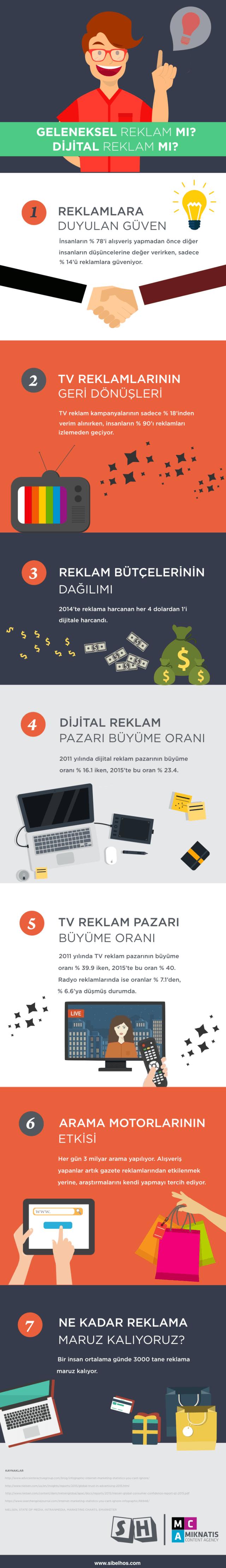 geleneksel-reklam-mi-dijital-reklam-mi-infografik-001-2
